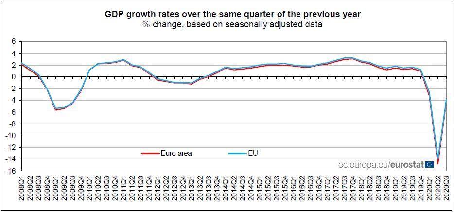 2020.Q3. negyedév makrogazdasági jelentés